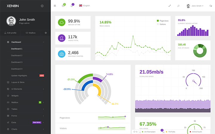 Angularjs Bootstrap Template | Xenon Bootstrap Admin Theme With Angularjs